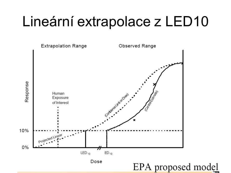 13 Lineární extrapolace z LED10