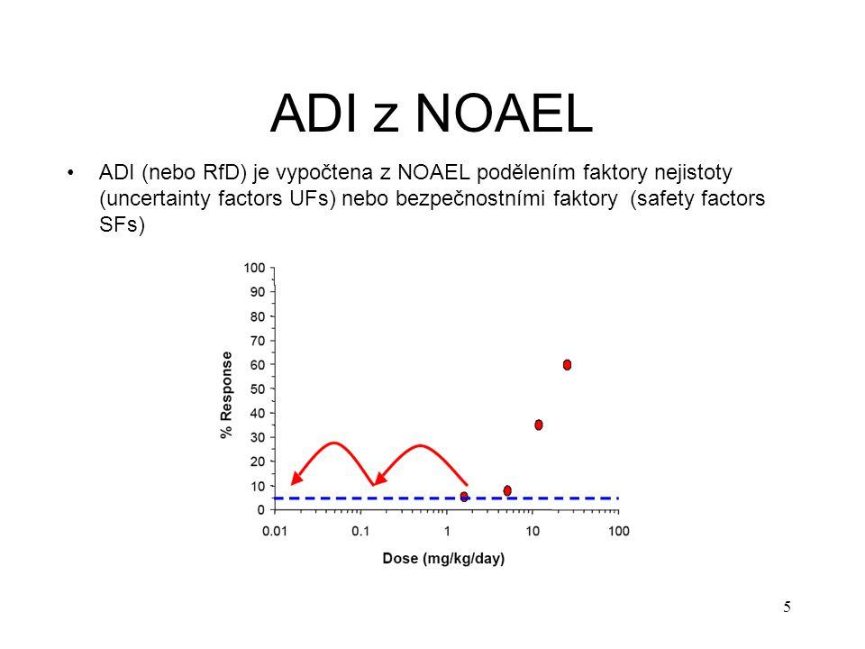 5 ADI z NOAEL ADI (nebo RfD) je vypočtena z NOAEL podělením faktory nejistoty (uncertainty factors UFs) nebo bezpečnostními faktory (safety factors SF