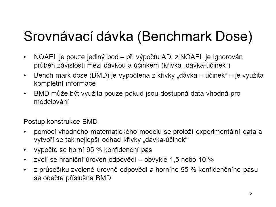 """8 Srovnávací dávka (Benchmark Dose) NOAEL je pouze jediný bod – při výpočtu ADI z NOAEL je ignorován průběh závislosti mezi dávkou a účinkem (křivka """""""