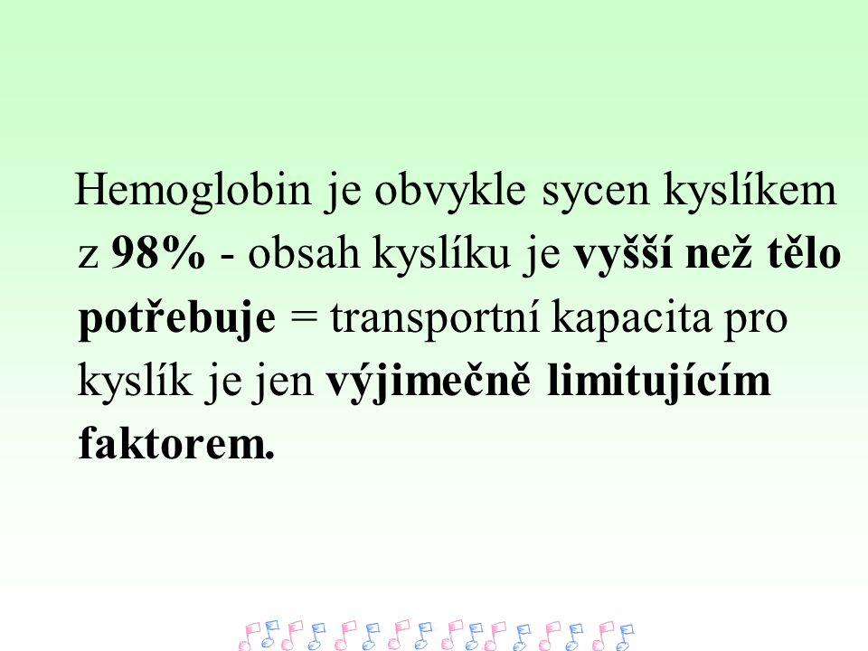 Hemoglobin je obvykle sycen kyslíkem z 98% - obsah kyslíku je vyšší než tělo potřebuje = transportní kapacita pro kyslík je jen výjimečně limitujícím faktorem.