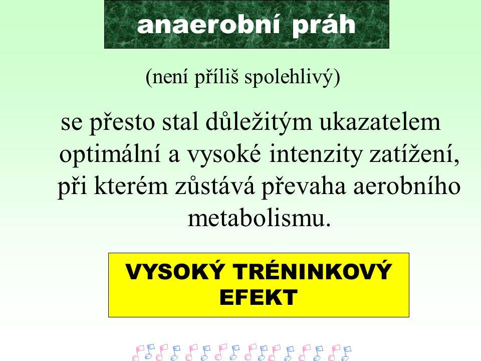 se přesto stal důležitým ukazatelem optimální a vysoké intenzity zatížení, při kterém zůstává převaha aerobního metabolismu. anaerobní práh (není příl