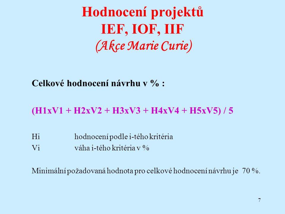 7 Hodnocení projektů IEF, IOF, IIF (Akce Marie Curie) Celkové hodnocení návrhu v % : (H1xV1 + H2xV2 + H3xV3 + H4xV4 + H5xV5) / 5 Hihodnocení podle i-t