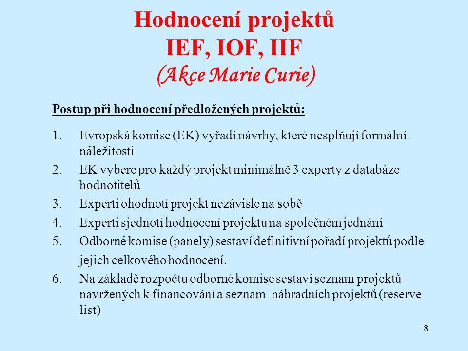 8 Hodnocení projektů IEF, IOF, IIF (Akce Marie Curie) Postup při hodnocení předložených projektů: 1.Evropská komise (EK) vyřadí návrhy, které nesplňuj