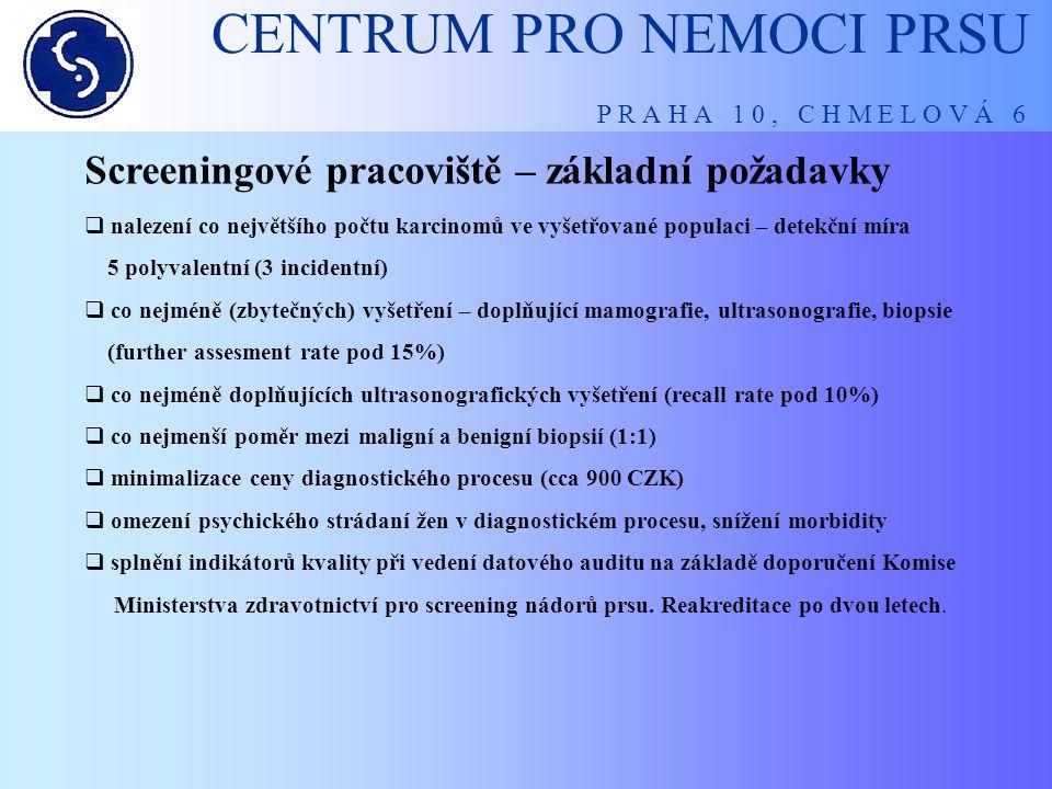 CENTRUM PRO NEMOCI PRSU P R A H A 1 0, C H M E L O V Á 6 Screeningové pracoviště – základní požadavky  nalezení co největšího počtu karcinomů ve vyše