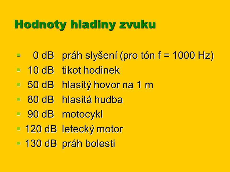 Hodnoty hladiny zvuku  0 dBpráh slyšení (pro tón f = 1000 Hz)  10 dBtikot hodinek  50 dBhlasitý hovor na 1 m  80 dBhlasitá hudba  90 dBmotocykl 