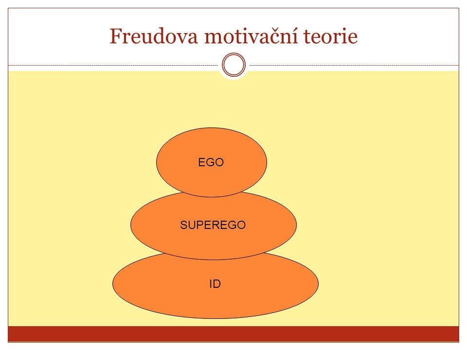 Freudova motivační teorie ID SUPEREGO EGO