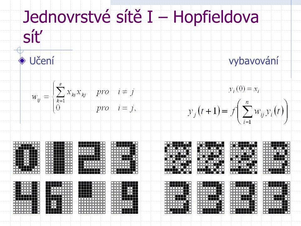 Jednovrstvé sítě I – Hopfieldova síť Učenívybavování
