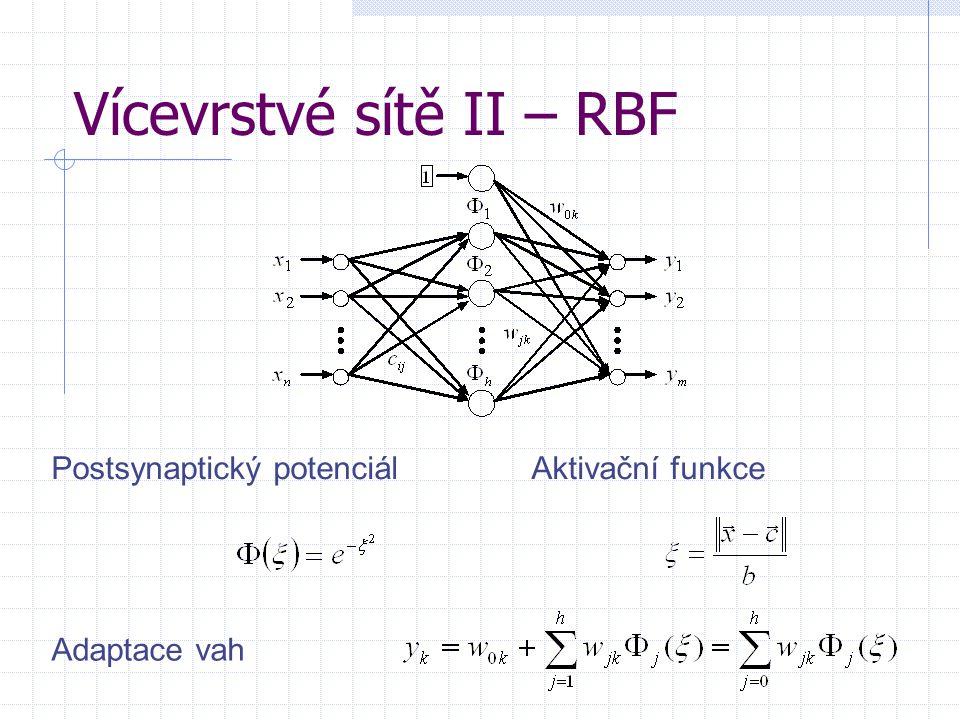Vícevrstvé sítě II – RBF Postsynaptický potenciál Aktivační funkce Adaptace vah