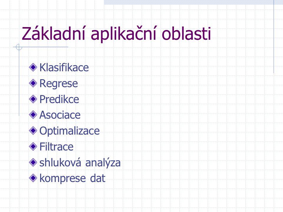 Základní aplikační oblasti Klasifikace Regrese Predikce Asociace Optimalizace Filtrace shluková analýza komprese dat