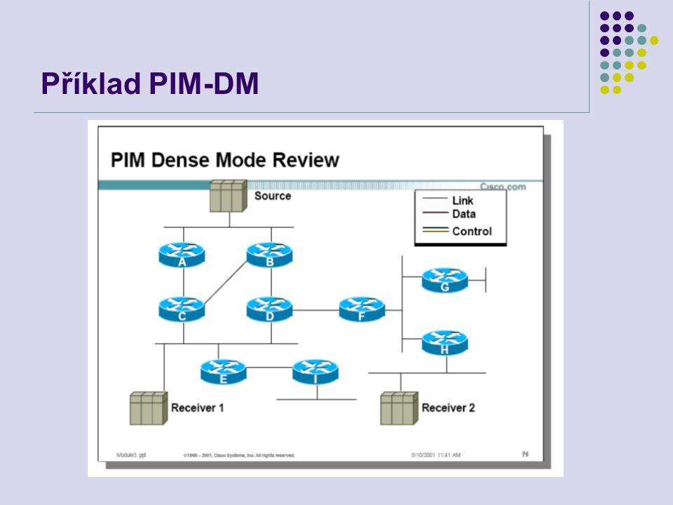 Příklad PIM-DM