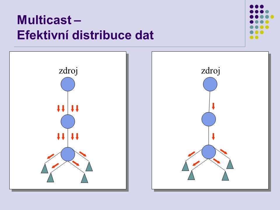 Aplikace multicastu Obnova textových informací (noviny, sport, počasí, …) Distance learning Konfigurace skupin zařízení Telekonferencing (zvuk, video, sdílená tabule, textový editor, …) Distribuované interaktivní hry a simulace Doručování el.pošty Distribuce programového vybavení Obnova vyrovnávacích pamětí (cache) Replikace databází