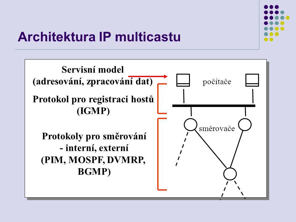 Architektura IP multicastu Organizace hostitelského systému Povolení přijímat multicast, definice multicast adresy na MAC úrovni Organizace lokální směrovač – hostitelský systém Protokoly pro organizaci skupin IGMP (Internet Group Management Protocol) Verze 1 – pouze registrace/uvolnění (RFC 1112) Verze 2 – připojení/odpojení zprávou (RFC 2236) Verze 3 – podpora SSM (RFC3376) Skupinové směrování Protokoly pro skupinové směrování (PIM-DM, PIM-SM, BGMP)