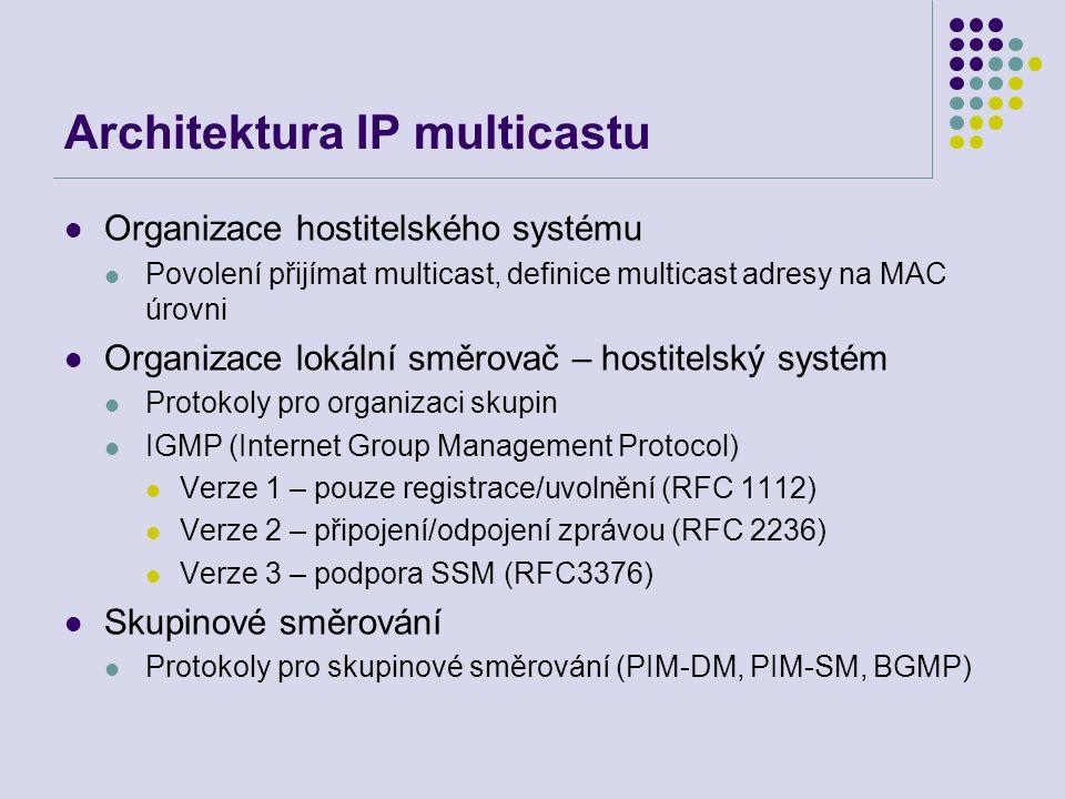 Architektura IP multicastu Organizace hostitelského systému Povolení přijímat multicast, definice multicast adresy na MAC úrovni Organizace lokální sm