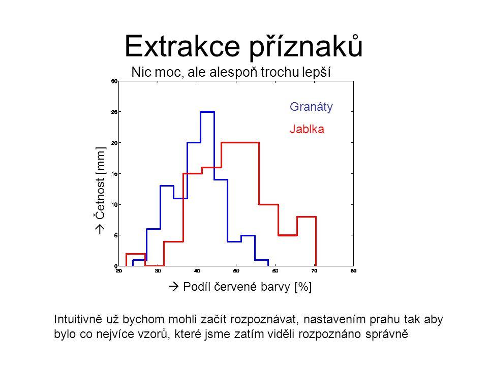 Extrakce příznaků Granáty Jablka  Četnost [mm]  Podíl červené barvy [%] Nic moc, ale alespoň trochu lepší Intuitivně už bychom mohli začít rozpoznáv