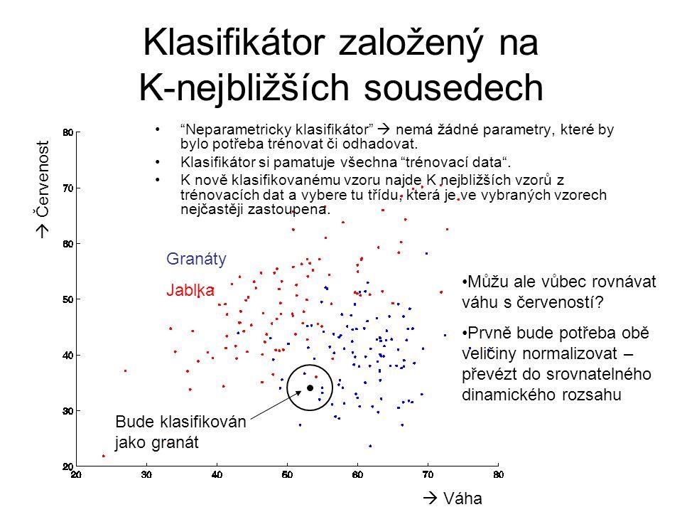 """Bude klasifikován jako granát Klasifikátor založený na K-nejbližších sousedech """"Neparametricky klasifikátor""""  nemá žádné parametry, které by bylo pot"""
