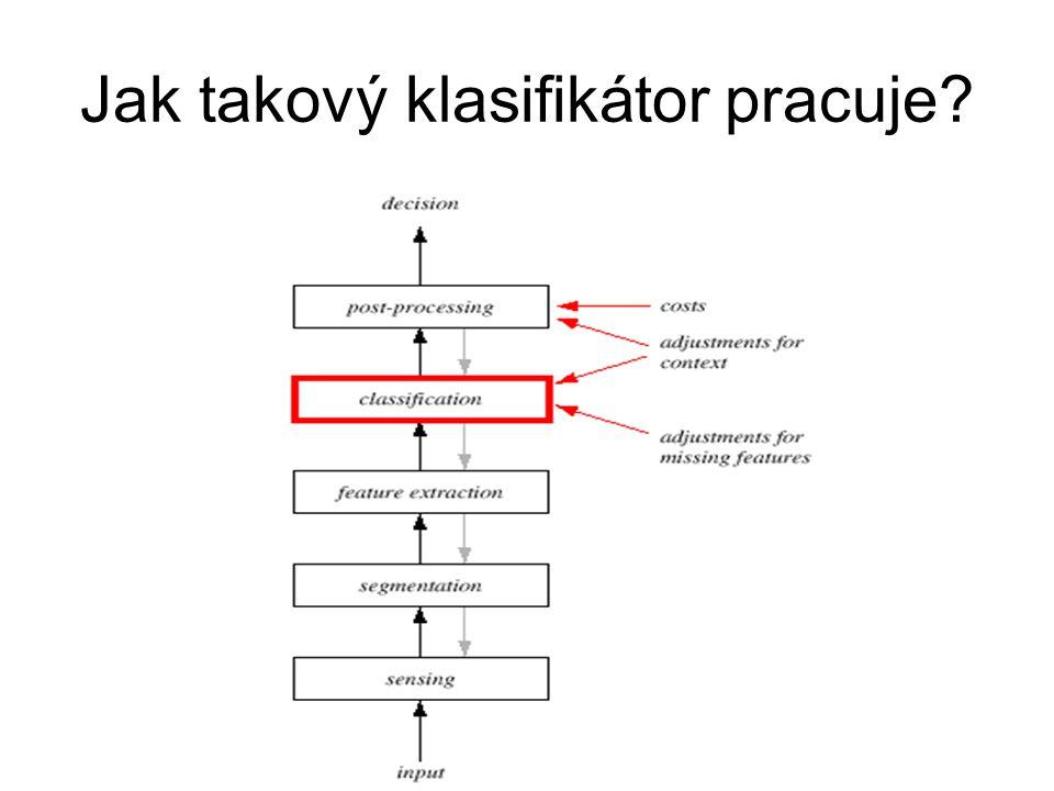 Jak takový klasifikátor pracuje?