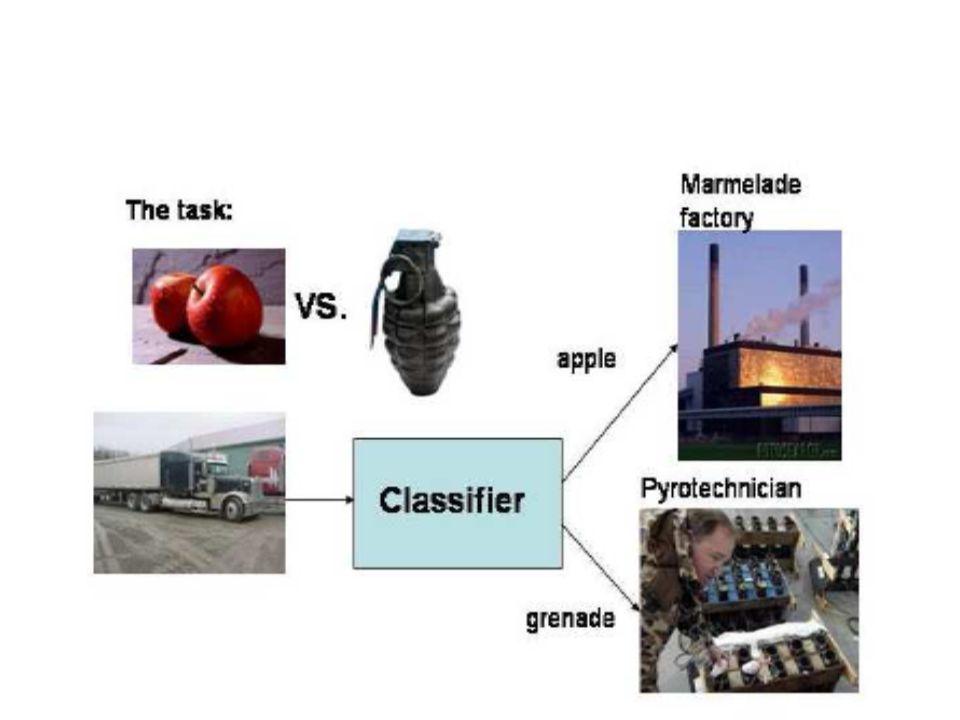Snímání Co se dá o rozpoznávaných předmětech zjistit.
