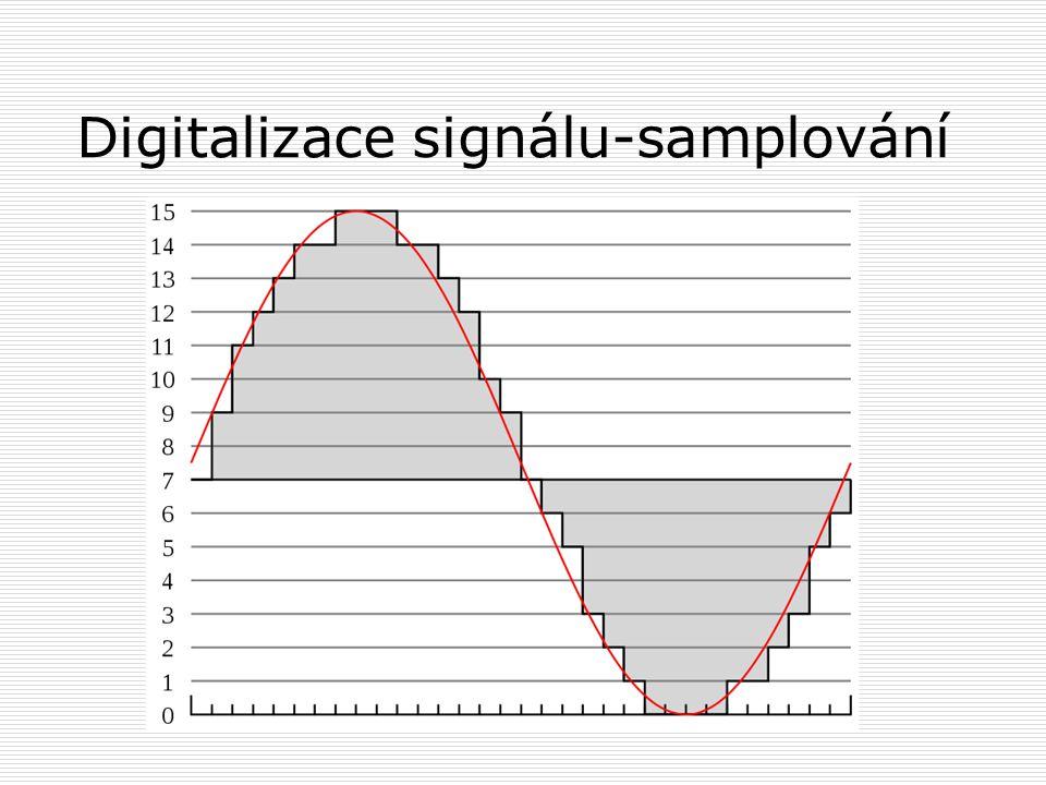 Digitalizace signálu-samplování