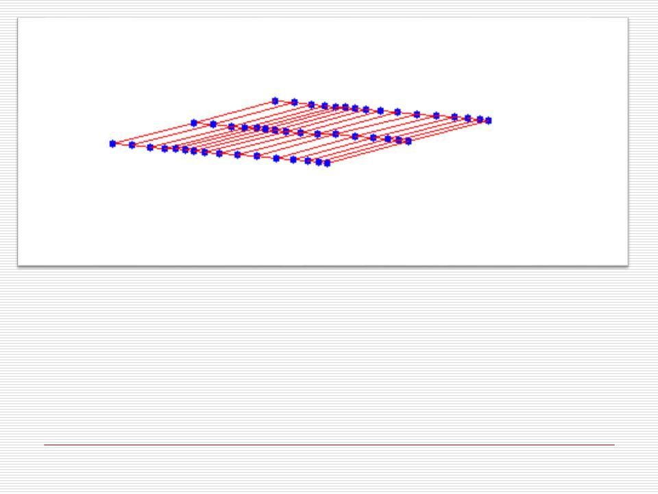 v = (331,82 + 0,61t))ms − 1