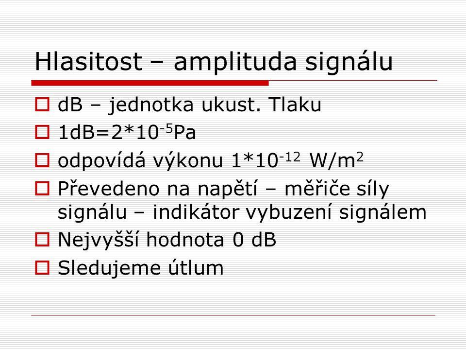 Hlasitost – amplituda signálu  dB – jednotka ukust. Tlaku  1dB=2*10 -5 Pa  odpovídá výkonu 1*10 -12 W/m 2  Převedeno na napětí – měřiče síly signá