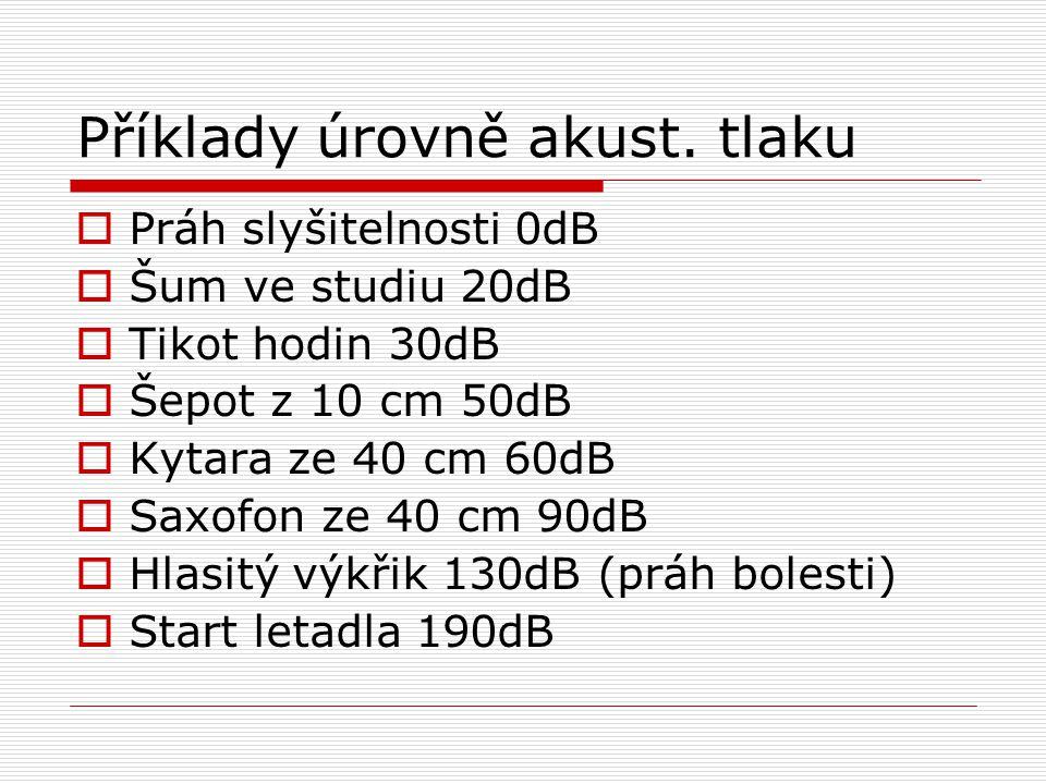 Příklady úrovně akust. tlaku  Práh slyšitelnosti 0dB  Šum ve studiu 20dB  Tikot hodin 30dB  Šepot z 10 cm 50dB  Kytara ze 40 cm 60dB  Saxofon ze