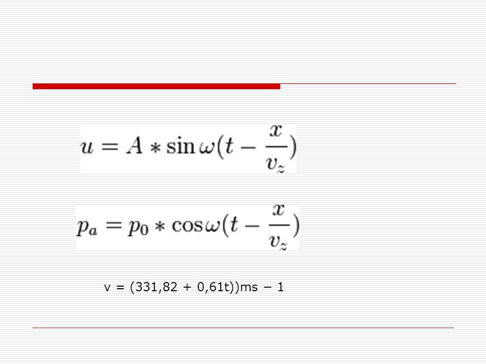 Parametry zvuk souborů  Kompresní poměr (kvalita)  Datový tok-bitrate (192kBit/s-CD)  Velikost souboru