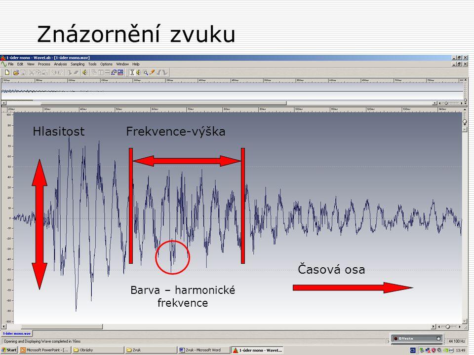 Znázornění zvuku Hlasitost Časová osa Frekvence-výška Barva – harmonické frekvence