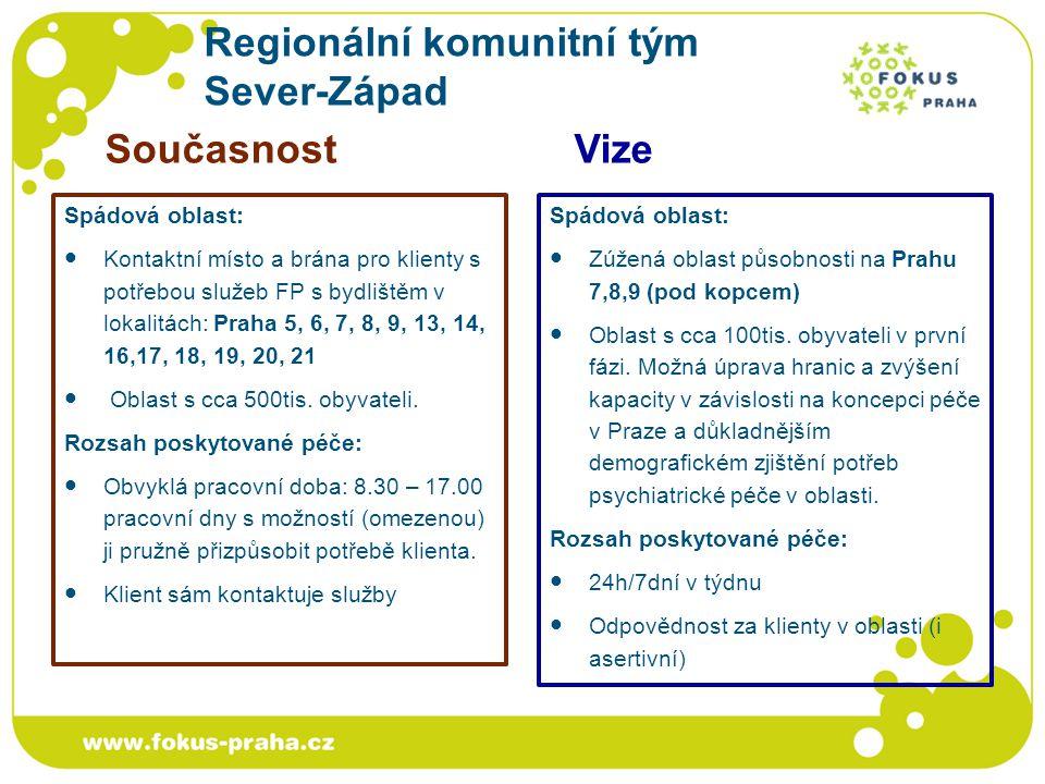 Regionální komunitní tým Sever-Západ Spádová oblast: Kontaktní místo a brána pro klienty s potřebou služeb FP s bydlištěm v lokalitách: Praha 5, 6, 7, 8, 9, 13, 14, 16,17, 18, 19, 20, 21 Oblast s cca 500tis.