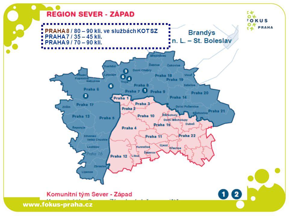 Fokus Praha poskytuje: PRAHA 8 / 80 – 90 kli.ve službách KOT SZ PRAHA 7 / 35 – 45 kli.
