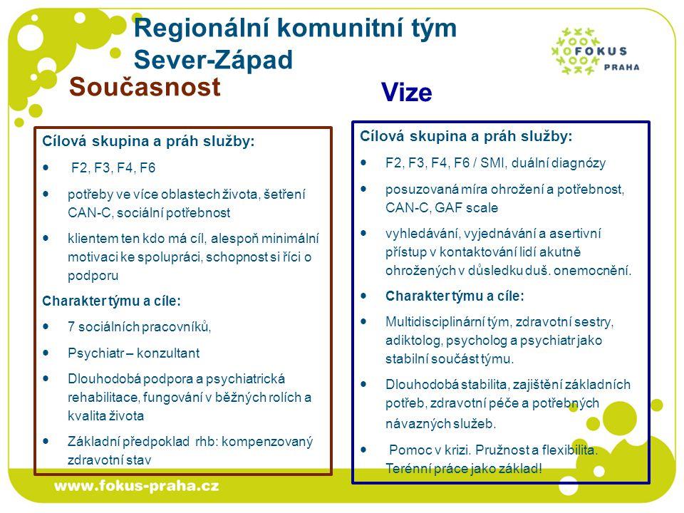 Regionální komunitní tým Sever-Západ Cílová skupina a práh služby: F2, F3, F4, F6 potřeby ve více oblastech života, šetření CAN-C, sociální potřebnost
