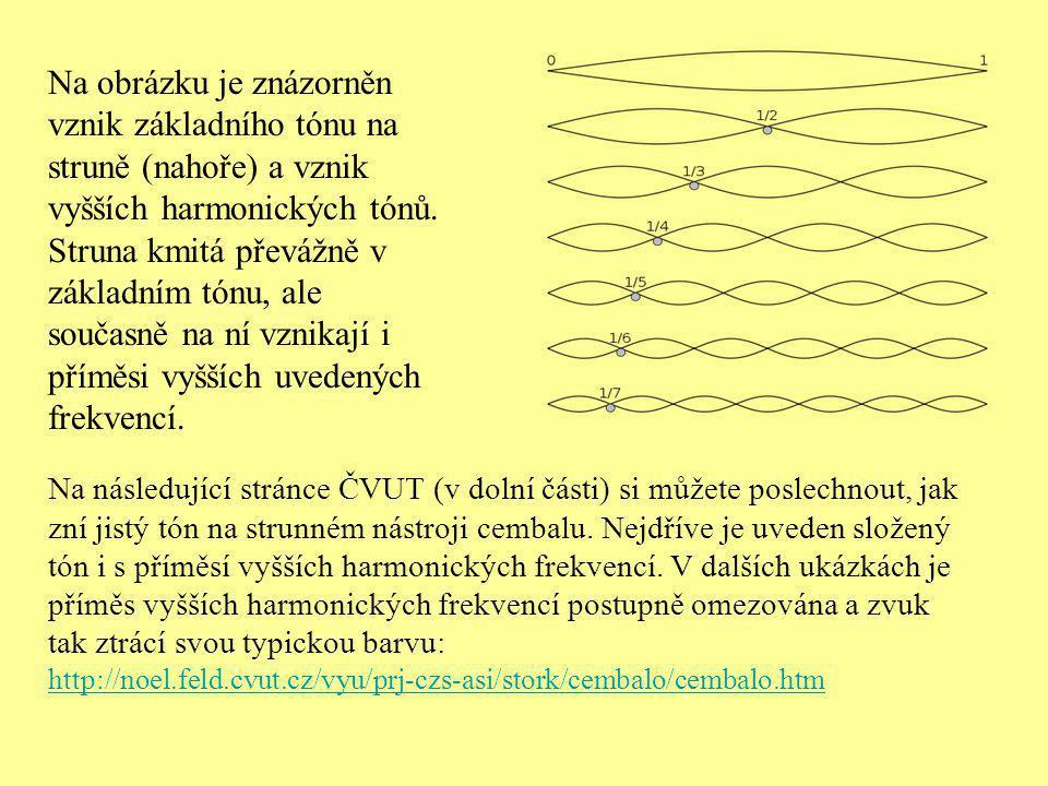 Na obrázku je znázorněn vznik základního tónu na struně (nahoře) a vznik vyšších harmonických tónů. Struna kmitá převážně v základním tónu, ale součas