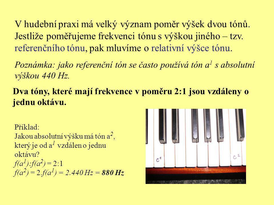V hudební praxi má velký význam poměr výšek dvou tónů. Jestliže poměřujeme frekvenci tónu s výškou jiného – tzv. referenčního tónu, pak mluvíme o rela