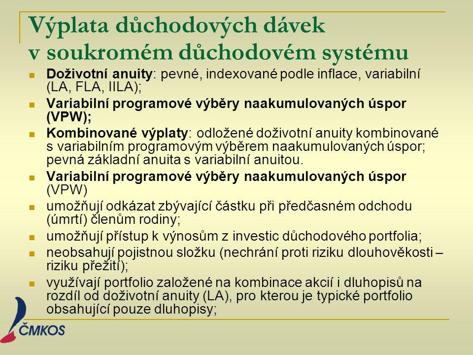Výplata důchodových dávek v soukromém důchodovém systému Doživotní anuity: pevné, indexované podle inflace, variabilní (LA, FLA, IILA); Variabilní pro