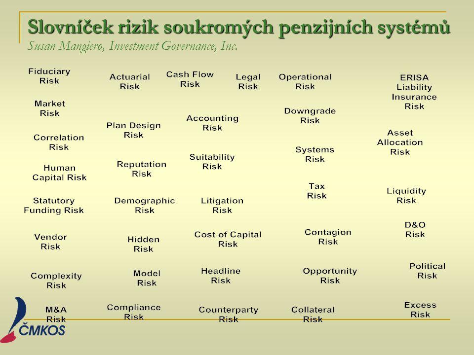 Slovníček rizik soukromých penzijních systémů Slovníček rizik soukromých penzijních systémů Susan Mangiero, Investment Governance, Inc.