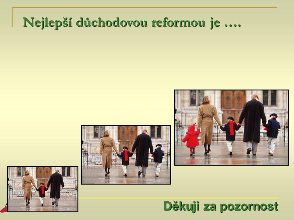 Děkuji za pozornost Nejlepší důchodovou reformou je ….