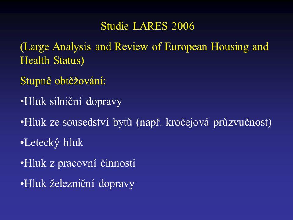 Studie LARES 2006 (Large Analysis and Review of European Housing and Health Status) Stupně obtěžování: Hluk silniční dopravy Hluk ze sousedství bytů (