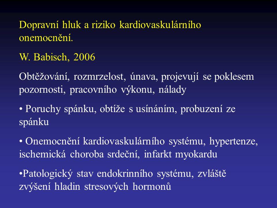 Dopravní hluk a riziko kardiovaskulárního onemocnění. W. Babisch, 2006 Obtěžování, rozmrzelost, únava, projevují se poklesem pozornosti, pracovního vý