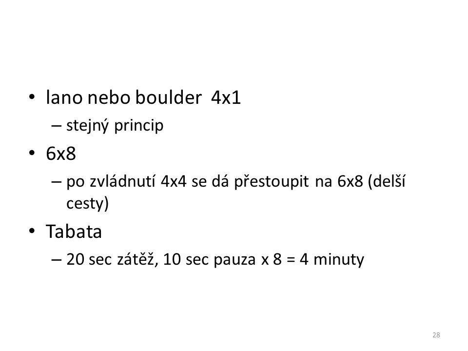 lano nebo boulder 4x1 – stejný princip 6x8 – po zvládnutí 4x4 se dá přestoupit na 6x8 (delší cesty) Tabata – 20 sec zátěž, 10 sec pauza x 8 = 4 minuty 28
