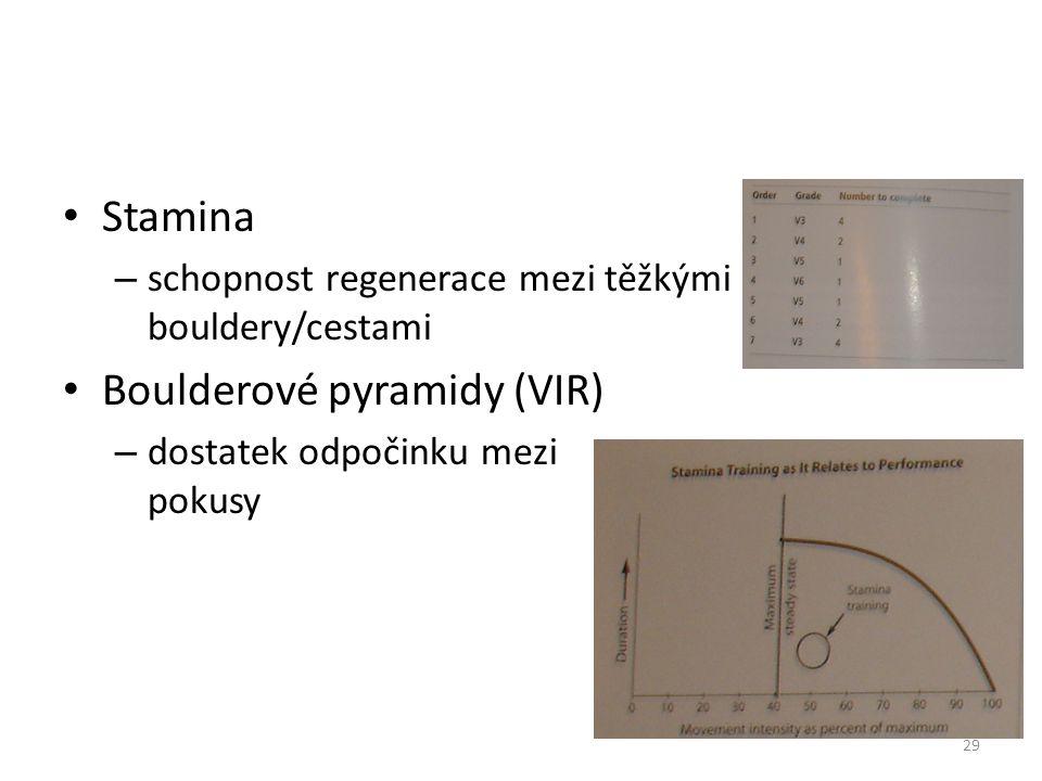 Stamina – schopnost regenerace mezi těžkými bouldery/cestami Boulderové pyramidy (VIR) – dostatek odpočinku mezi pokusy 29