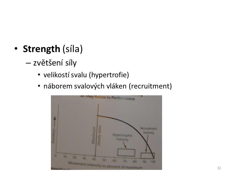 Strength (síla) – zvětšení síly velikostí svalu (hypertrofie) náborem svalových vláken (recruitment) 32