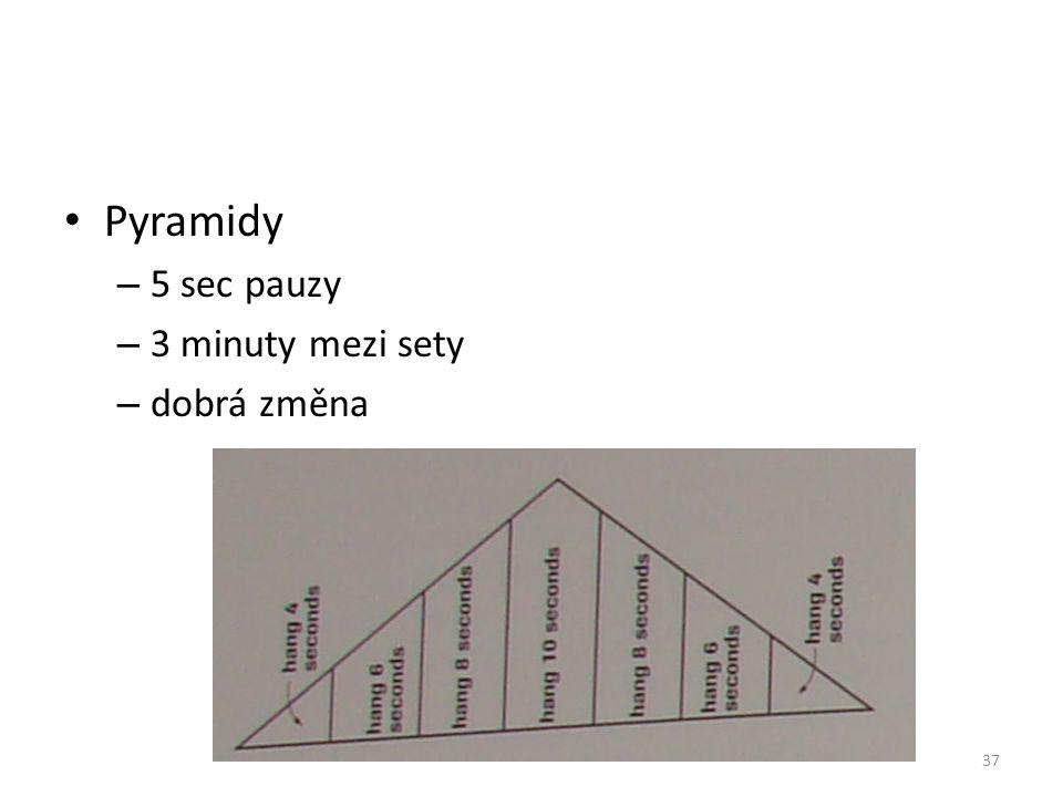Pyramidy – 5 sec pauzy – 3 minuty mezi sety – dobrá změna 37