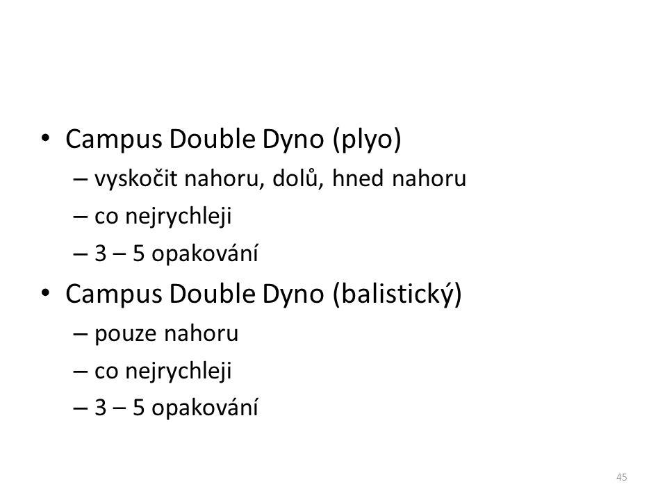 Campus Double Dyno (plyo) – vyskočit nahoru, dolů, hned nahoru – co nejrychleji – 3 – 5 opakování Campus Double Dyno (balistický) – pouze nahoru – co