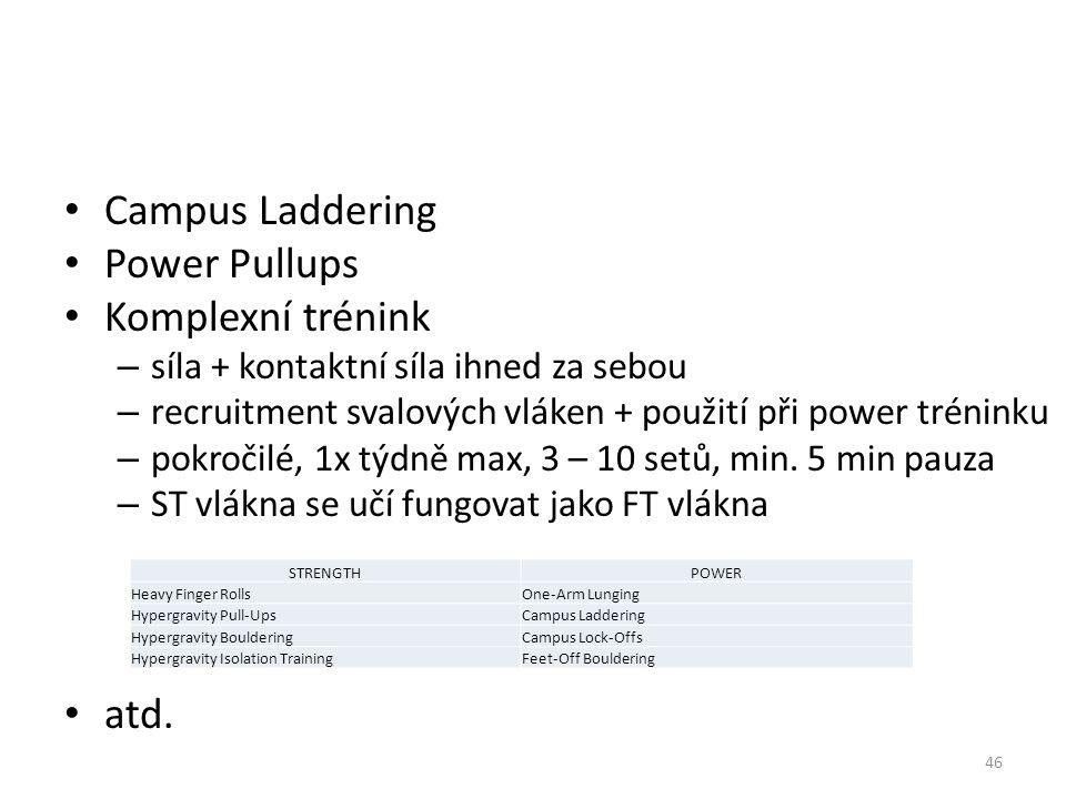 Campus Laddering Power Pullups Komplexní trénink – síla + kontaktní síla ihned za sebou – recruitment svalových vláken + použití při power tréninku – pokročilé, 1x týdně max, 3 – 10 setů, min.
