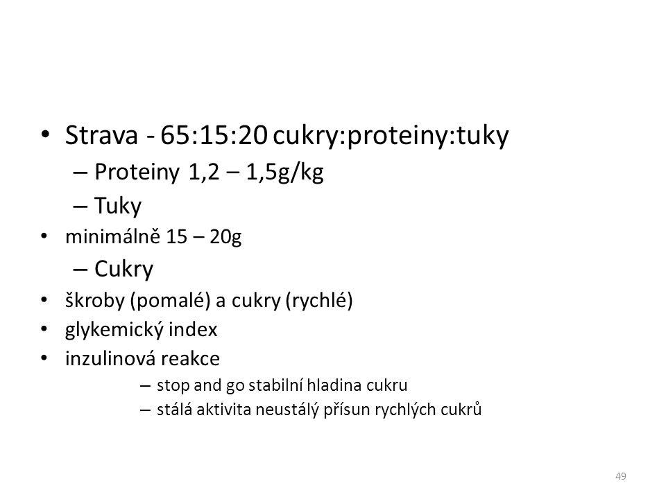 Strava - 65:15:20 cukry:proteiny:tuky – Proteiny 1,2 – 1,5g/kg – Tuky minimálně 15 – 20g – Cukry škroby (pomalé) a cukry (rychlé) glykemický index inz