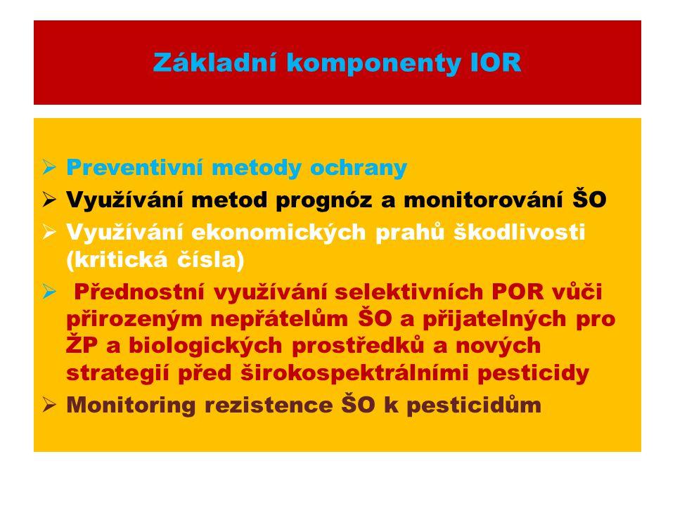 Základní komponenty IOR  Preventivní metody ochrany  Využívání metod prognóz a monitorování ŠO  Využívání ekonomických prahů škodlivosti (kritická