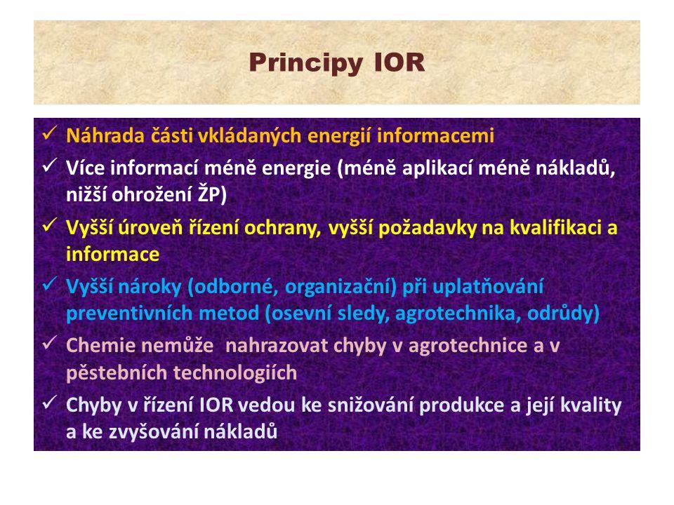 Principy IOR Náhrada části vkládaných energií informacemi Více informací méně energie (méně aplikací méně nákladů, nižší ohrožení ŽP) Vyšší úroveň říz
