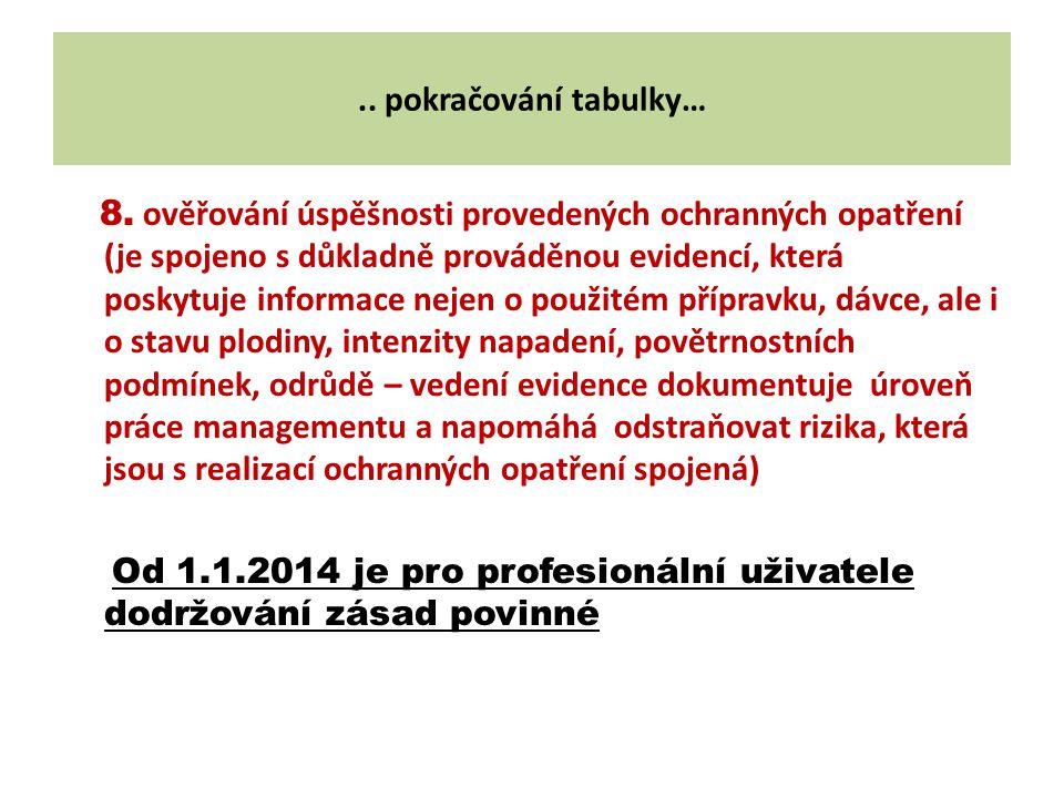 .. pokračování tabulky… 8. ověřování úspěšnosti provedených ochranných opatření (je spojeno s důkladně prováděnou evidencí, která poskytuje informace