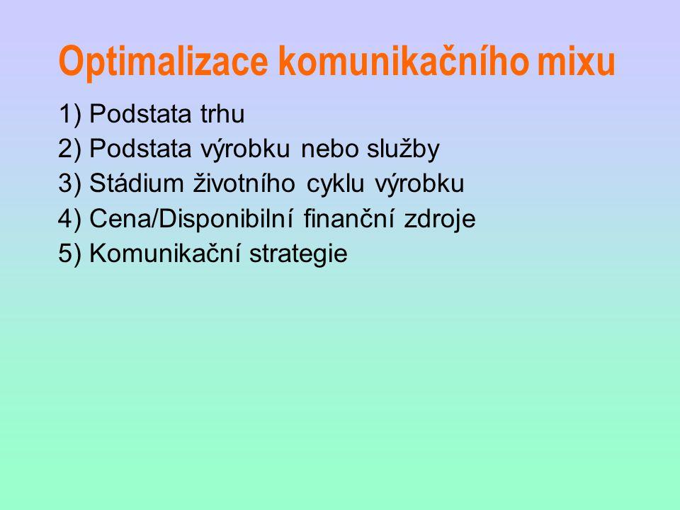 Optimalizace komunikačního mixu 1) Podstata trhu 2) Podstata výrobku nebo služby 3) Stádium životního cyklu výrobku 4) Cena/Disponibilní finanční zdro