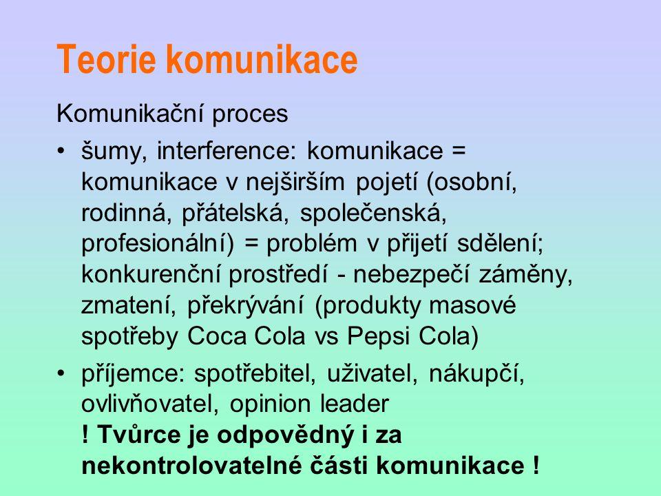 Teorie komunikace Komunikační proces šumy, interference: komunikace = komunikace v nejširším pojetí (osobní, rodinná, přátelská, společenská, profesio