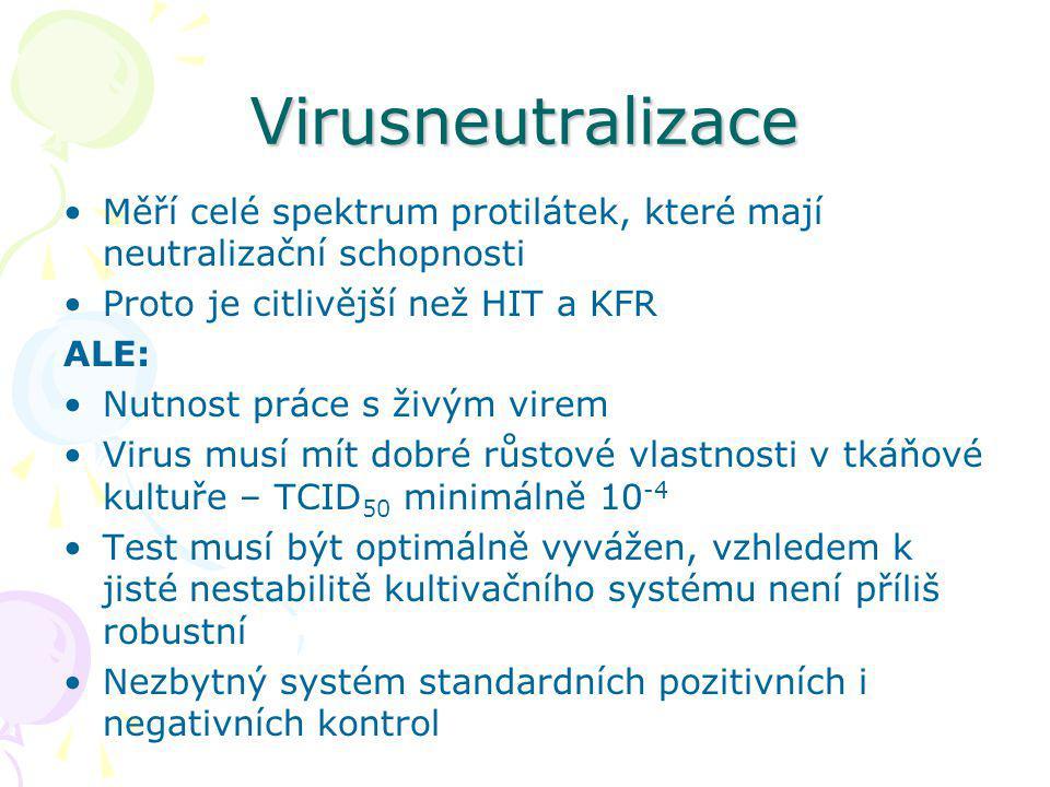 Různé metodiky Očkování na buněčný monolayer Očkování přímo do suspenze buněk –tento dvojí přístup nemusí být stejně citlivý, především co do výše infekčního titru viru, který je pro reakci použit Redukce plaků Reakci významně ovlivňuje i kvalita a složení příslušného kultivačního média Vizualizace výsledků: –ELISA in situ –Hemaglutinace oba přístupy porovnatelné, HA jednodušší a rychlejší –Mikroskopické posouzení inhibice hemadsorpce –Posuzování CPE není u chřipky vhodné –Redukce plaků – pro širší využití nevhodné, striktně závislé na na schopnosti´použitého viru plakovat